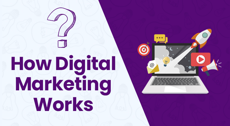 How Digital Marketing Works – Everything you need to know